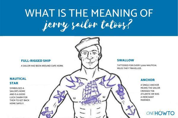 ¿Cuál es el significado de los tatuajes de Sailor Jerry?