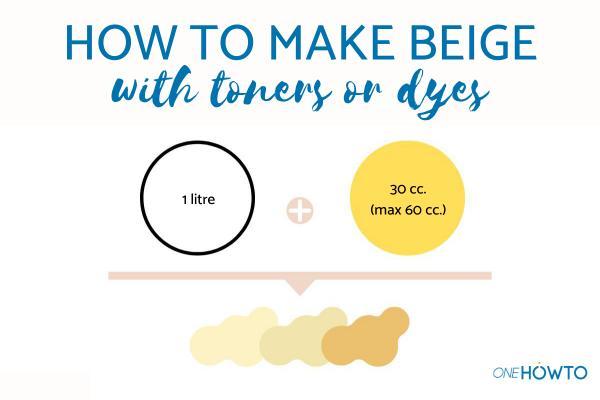 Cómo mezclar colores de pintura para hacer beige - ¿Qué colores hacen beige? - Cómo hacer beige con tónicos o tintes