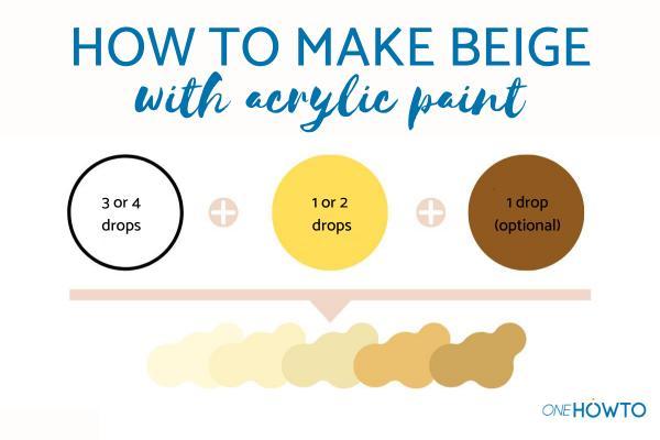 Cómo mezclar colores de pintura para hacer beige - ¿Qué colores hacen beige? - Cómo hacer beige con acrílicos