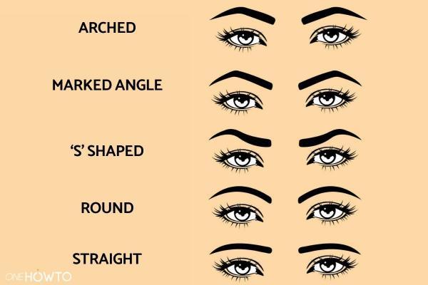 La mejor forma de cejas para cada tipo de rostro