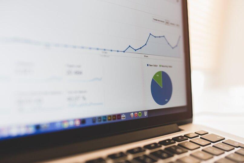 con Google Analytics puedes ver cómo interactúan los usuarios