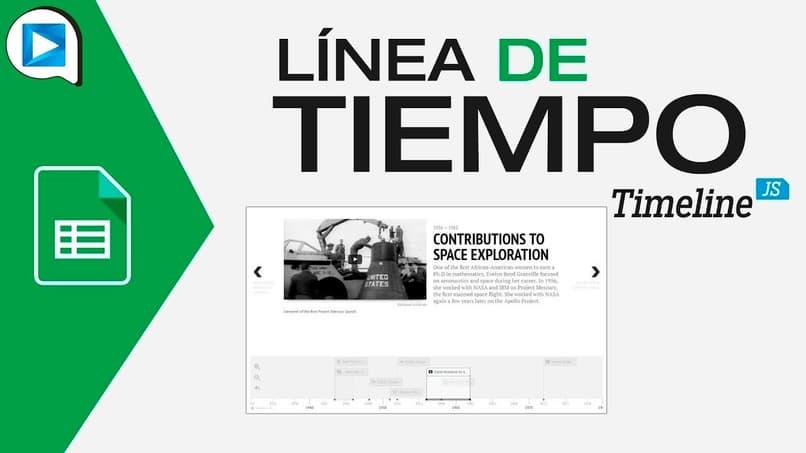hoja de trabajo de línea de tiempo con timelinejs