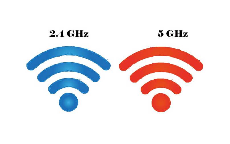 ventajas de conectarse a una red de 5 GHz