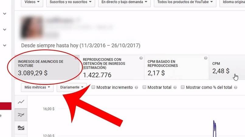 ejemplo de pago de youtube