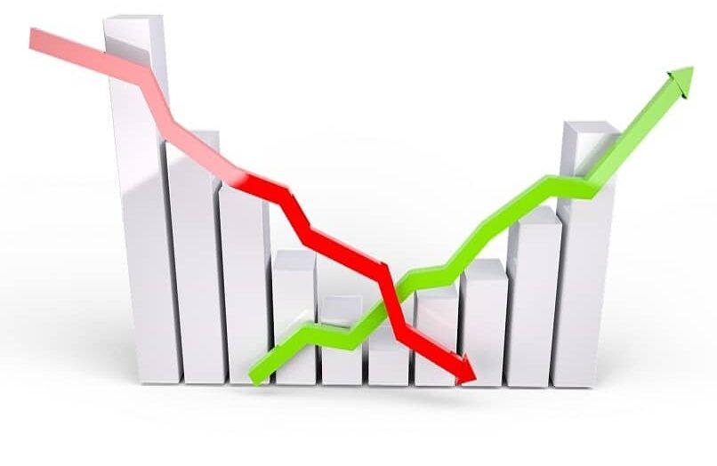 ¿Cuáles son los factores que afectan las tasas de interés para las empresas y el mercado?