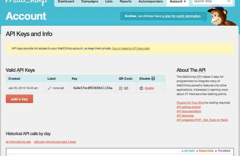 Cómo activar el formulario de Mailchimp para WordPress – ventajas