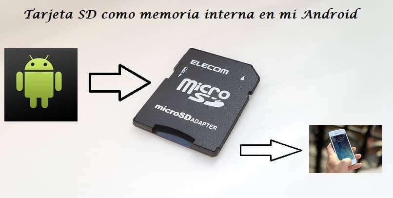 Cómo usar la tarjeta SD como memoria interna en mi Android sin ser root (ejemplo)